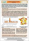 Principaux résultats de l'enquête OSIAP 2018