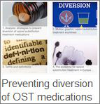 Strategies to prevent diversion of opioid substitution treatment medications