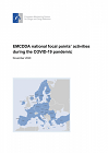 Reitox national focal points' activities during the COVID-19 pandemic