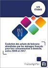 Évolution des achats de boissons alcoolisées par les ménages français pour leur consommation à domicile, entre 2008 et 2017