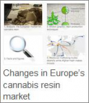 Changes in Europe's cannabis resin market