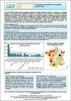Principaux résultats de l'enquête OSIAP 2017