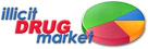 The illicit drug market and its possible regulation - Act upon the market to fight the illicit drug industry