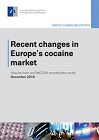 Recent changes in Europe's cocaine market: results from an EMCDDA trendspotter study