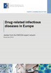 Drug-related infectious diseases in Europe. Update from the EMCDDA expert network. November 2016