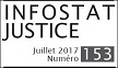 Infostat Justice, n°153 - Juillet 2017 - La délinquance routière devant la justice
