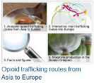 Opioid trafficking routes from Asia to Europe